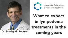 The Future of Lymphedema Research & Cures - LE&RN