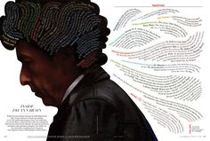 My absolute favorite magazine spread ever. My goal in life is to create something half this beautiful and creative