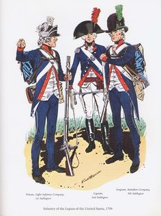 PLATES- CMH: Infantry of the Legion of the United States, 1794, by H. Charles McBarron, Jr.