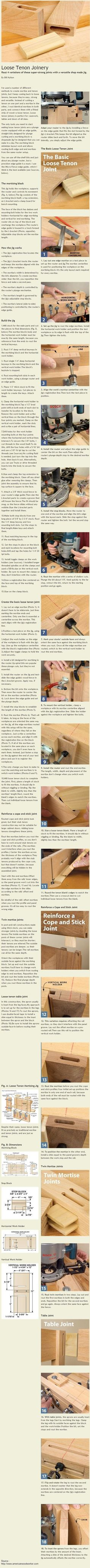 Loose Tenon Joinery