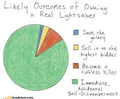 Immediate, accidental self-dismemberment