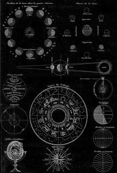 """Raoul Étongué Mayer - Tableau de Géographie Physique, """"Notions de Géographie Physique"""", 1838."""