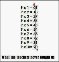 Would have helped us memorize our 9's easier. :-/