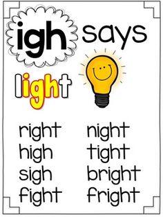 Phonics Posters Long Vowels, Vowel Teams, Word Endings, R