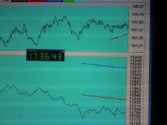 Tradingpuramentegrafico: FIB risultato +3250 +100+120+100+60-550+500 =+35...