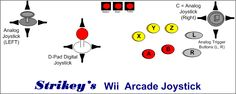 My Homemade Wii Arcade Joystick layout - this is how I originally pictured it.