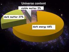 Use Your Dark Data