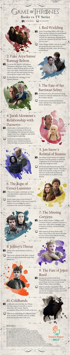 Here is an interesting infographic that compares the differences between George R. R. Martin's books from A Song of Ice and Fire…