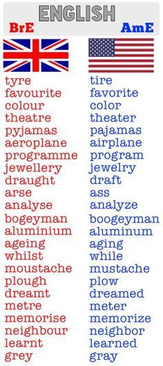 British English vs. American English spelling: