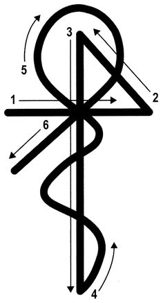 the reiki symbols what are they in 2020  healing