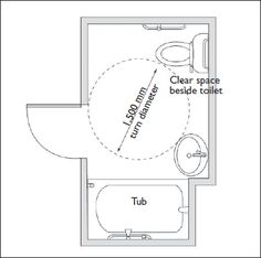 handicapped bathroom layout - important for just in case. | dream