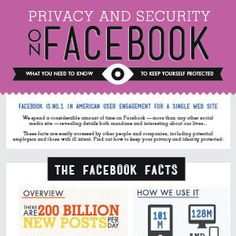 Privacy and Security on Facebook