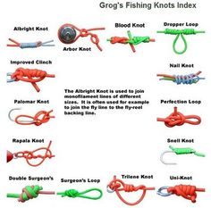 Fly Fishing Knots Animated | Fly Fishing In Yellowstone National Park: Tie One On