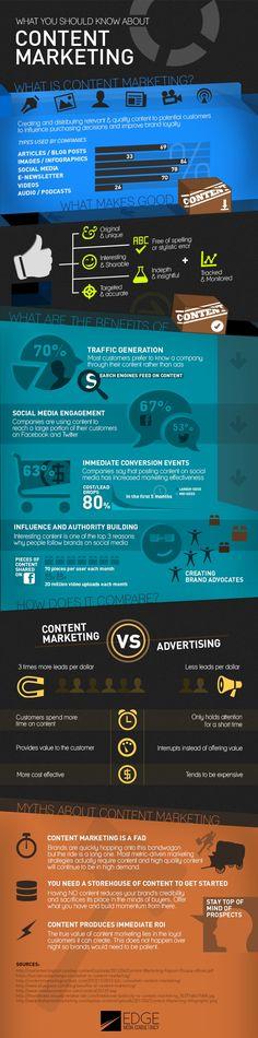 Lo que debes saber del Marketing de Contenidos #infografia #infographic #socialmedia