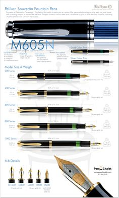 Pelikan Souveran Fountain Pen Infographic