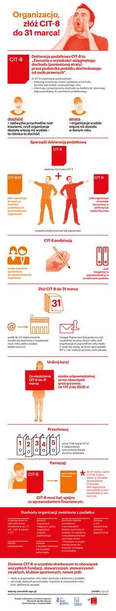 Organizacjo, złóż CIT-8 - poradnik.ngo.pl
