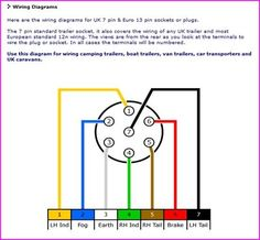 trailer wiring diagram on trailer wiring electrical connections are rh pinterest com car trailer wiring diagram nz car trailer wiring diagram uk