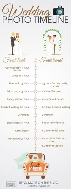 Wedding Planning Checklist -- Wedding Tips Every Bride And Groom Should Hear >>> Be sure to check out this helpful article. #followme