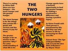 """The two hungers. Quotation from """"The Age of Responsibility"""" (book) by Wayne Visser. Painting by Wayne Visser. Copyright 2012 & 2007."""