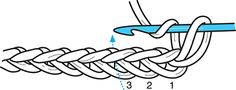Crochet Stitches Yoh And Draw Up A Loop : ... from the hook. Yarn over and pull the yarn through to draw up a loop