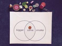 Kindergarten and Mooneyisms: Bigger, Smaller, Same - a Venn Diagram Freebie!