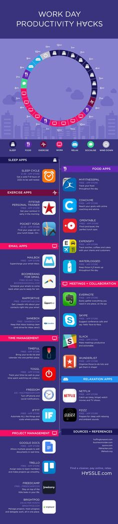 26 Productivity Hacks Apps Infographic