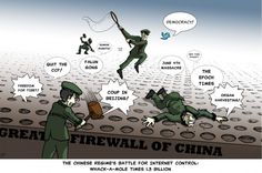 China Cartoon: China's Battle for the Internet: Whack-a-Mole Times 1.3 Billion (Illustration)