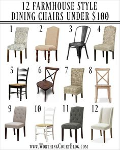 Get Ready For Holiday Entertaining – 12 Affordable Farmhouse Dining Chairs Make sure your home is ready for holiday entertaining. Here's a great roundup of 12 affordable farmhouse style chairs to spiff up your dining area. Farmhouse Dining Chairs, Modern Dining Chairs, Dining Room Chairs, Dining Area, Office Chairs, Kitchen Chairs, Lounge Chairs, Round Farmhouse Table, Retro Chairs