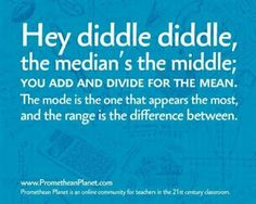 Hey diddle diddle, the median's the middle; you add and divide for the mean. The mode is the one that appears the most and the range is the difference between.