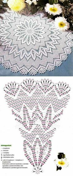Breathtaking Crochet So You Can Comprehend Patterns Ideas. Stupefying Crochet So You Can Comprehend Patterns Ideas. Free Crochet Doily Patterns, Crochet Doily Diagram, Crochet Circles, Crochet Motifs, Crochet Chart, Thread Crochet, Crochet Designs, Crochet Tablecloth Pattern, Filet Crochet