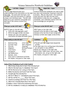 Science Interactive Notebook Guidelines - DOC   Interactive ...