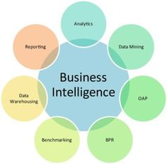Our Business Intelligence & Analytics solutions help you transform into a dynamic enterprise through actionable intelligence. For more info: http://www.thinklayer.com/services/business-intelligence-and-analytics/
