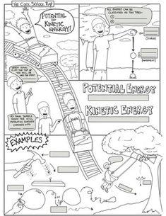 Potenciální a kinetická energie Comic s poznámkami Doodle
