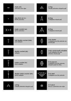 FREE CHART ~ C ~ Greek ~ And Symbols ~