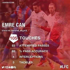 @ec2323 Stats for the #Palace match #lfc #liverpool #cpfc #YNWA #Football #Soccer #Liverpool #PremierLeague #Delaney #kop #anfield #lfcfamily #weareliverpool #soccer #football #player #penalty #foul #benteke #photooftheday #wegoagain