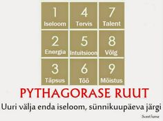 Sweet Home: PYTHAGORASE RUUT