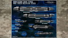 SCI FI HH RMN SHIP TYPES.