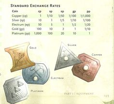 5e Currency