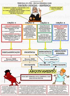 2) ENTENDEU DIREITO OU QUER QUE DESENHE ???: TRIBUNAL DO JÚRI