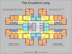 The Cruciform floor plan