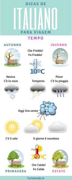 Italian Grammar, Italian Vocabulary, Italian Words, Italian Language, Learning Languages Tips, Learning Apps, Foreign Languages, Learning Time, Language Study