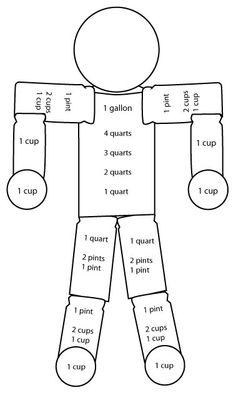measurement worksheets grade 2 projects to try pinterest measurement. Black Bedroom Furniture Sets. Home Design Ideas
