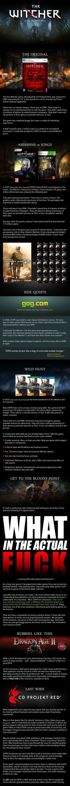 The Witcher & CD PROJEKT RED