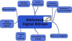 #BibliotecaDigital de #BibUpo, a través de Internet, puedes acceder a los materiales suscritos por la Biblioteca y también a documentos y recursos web de acceso gratuito. https://www1.upo.es/biblioteca/bib_dig/