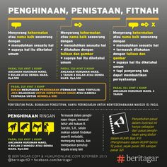 Ilustrasi: penghinaan menurut KUHP Art Quotes, Motivational Quotes, Business Intelligence, Islamic Quotes, Business Tips, Health Tips, Fun Facts, Psychology, Knowledge