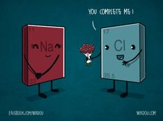 Cool Chemistry Inspired Art by Pablo Bustos