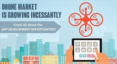 Drone market is growing incessantly; know all about the app development opportunities