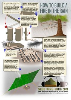 ScoutMasterCG website shares an infograph that explains how to start a fire in the rain. The infographic explains a few strategies for getting a fire going when you have nothing but a match and no fire starters. How to Make a Fire in the Rain