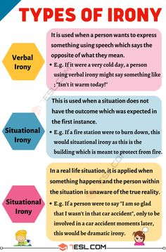 Irony Definition and 03 Types of Irony with Useful Examples - 7 E S L Teaching English Grammar, English Writing Skills, Book Writing Tips, English Vocabulary Words, Learn English Words, Grammar And Vocabulary, Grammar Lessons, Writing Words, English Lessons