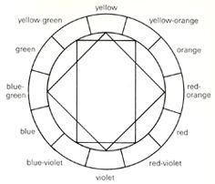 Creating color schemes - Creating Tetradic Color Schemes